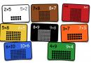 Cartes Multiplikatas