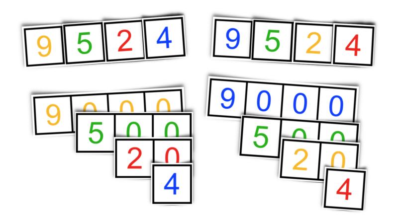 Cartons numération